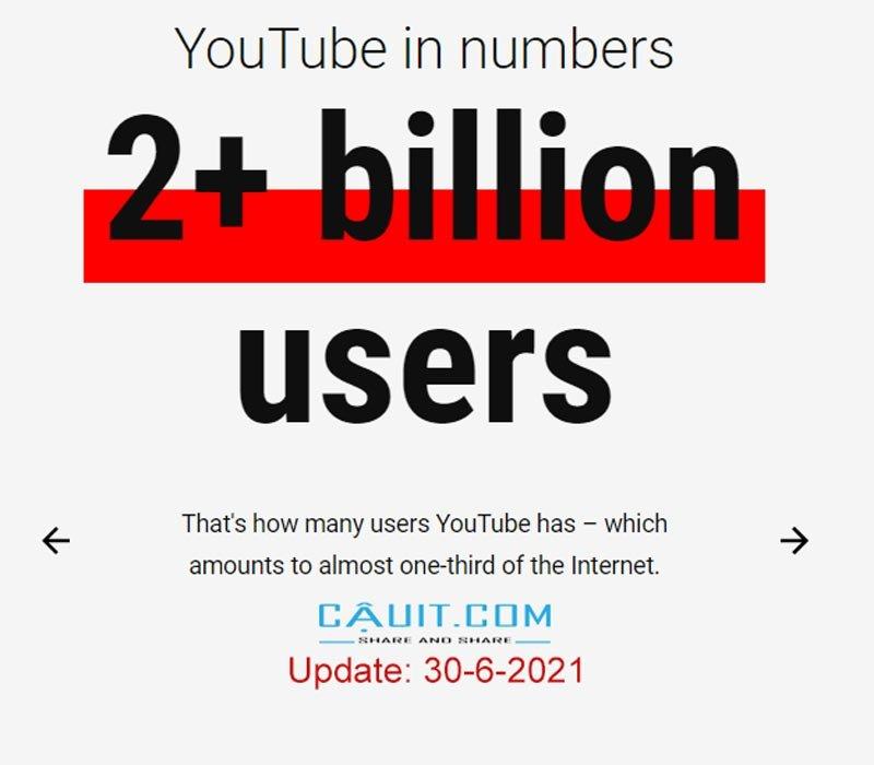 Tăng lượt xem youtube